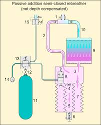 operation of scr wiring diagram components