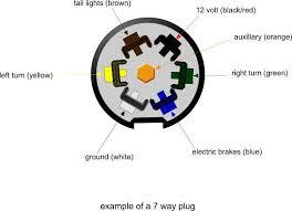 diagrams 550266 4 way wiring diagram for trailer lights u2013 trailer
