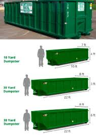 Seeking Dumpster Winters Bros Provides Dumpster Rental In Nassau County