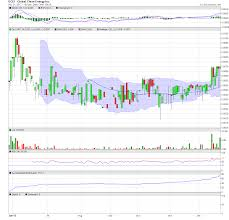 pattern energy investor relations global clean energy inc gcei stock message board investorshub