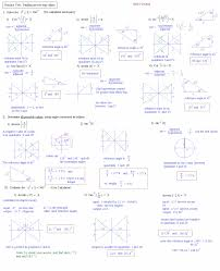 Sin Cos Tan Worksheet Math Plane Inverse Trigonometry Values