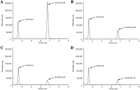 activity of the liver enzyme ornithine carbamoyltransferase otc