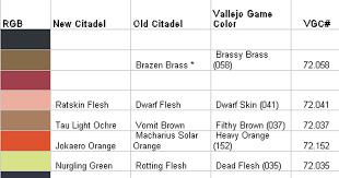 expanded citadel vallejo rackham reaper p3 paint chart