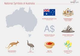 going national symbols of australia