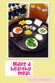 food groups photo powerpoint food cooking healthy eating