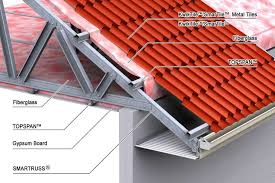 prefabricated roof trusses exterior options customized prefab buildings real home