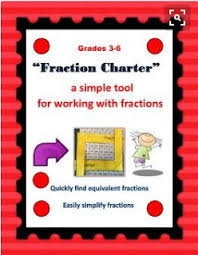 simply teaching using a multiplication chart to find equivalent