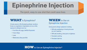 epinephrine injection the quick shot that could save lives