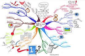 Creative Maps Mind Maps Mind Mapping U0026 Creative Thinking