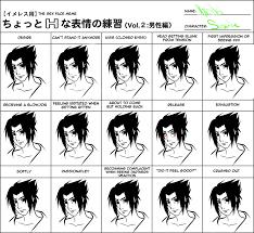 Sex Face Meme - sex face meme sasuke by kisiki on deviantart