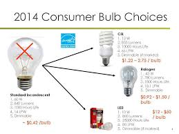 update on incandescent light bulb phase out from legend lighting 2014