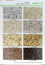 Textured Paint For Exterior Walls - anti fungal stone like wall paint for exterior wall decoration