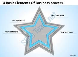 business organizational chart template basic elements of process