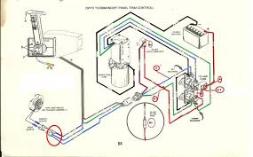 wiring diagrams club car 36 volt golf cart battery diagram