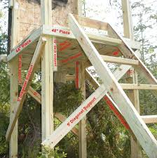 Ground Blind Plans Deer Stand Tower Plans The Best Deer 2017