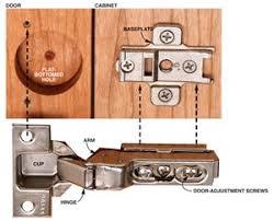how to replace cabinet hinges kitchen cabinet vanity door hinges part 2