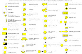 wiring diagrams electrical wiring residential electrical wiring