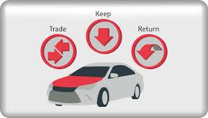 toyota financial car payment business car financing toyota finance insurance
