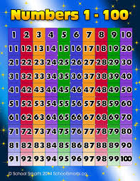 amazon com numbers 1 100 chart by smarts fully laminated