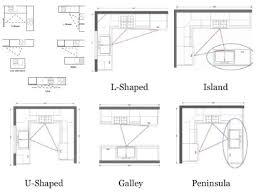 island kitchen floor plans island kitchen floor plan with work triangle best 25 work triangle