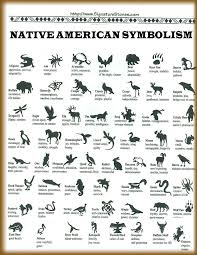 native american symbolism i did not know the unicorn was native