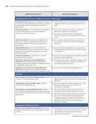 100 contractor quality control plan template quality