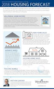 economists predict home value appreciation through 2017 to real estate trends archives windermere trails end real estate llc