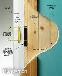 Pictures Of Interior Doors How To Reinforce Doors Entry Door And Lock Reinforcements
