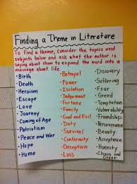betrayal themes in literature theme close reading anchor charts reading workshop minilesson