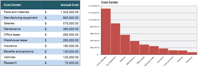 Cost Analysis Excel Template 5 Cost Analysis Templates And Exles For Word Excel And Pdf