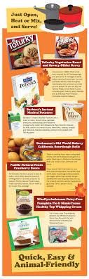 vegan thanksgiving potluck all american vegan