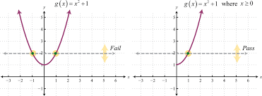 intermediate algebra 1 0 flatworld