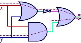 logic u0026 circuits