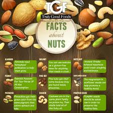 nuts fun facts truly good foods