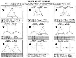 wiring diagram for 3 phase motor starter at 3ph gooddy org