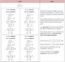 solving absolute value equations worksheet answers solving