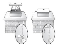 Fireplace Damper Parts - chimney cap chimney cover chimney sweep services