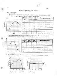 graphical analysis of motion i