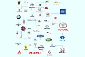 who owns audi car company who owns what in the auto industry daily monitor