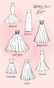 when to shop for a wedding dress when searching for a wedding dress the amount of choices can be
