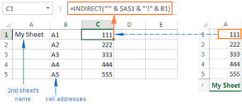 excel indirect function basic uses and formula examples