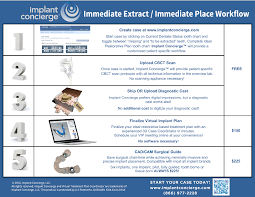 guided surgery implant concierge
