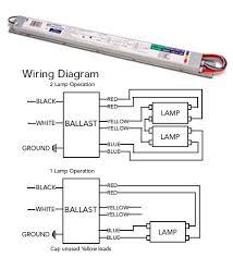 rapid start ballast wiring diagram wiring diagram simonand