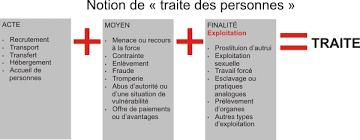 Un ministre hollandais accusé de pédophilie (CBN News - 2012) Images?q=tbn:ANd9GcTh78xFJZ4cxC_FyUgL6eLfhXfedv7iwYQA1QgtfYEDTdG_vLE5