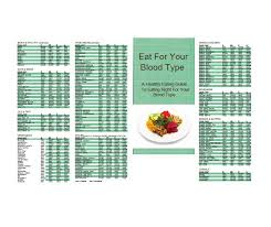 30 blood type diet charts u0026 printable tables template lab