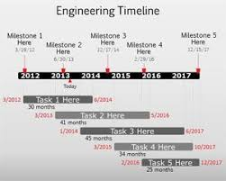 ppt timeline template 29 best timelines powerpoint templates images on