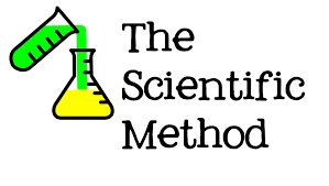 the steps of the scientific method for kids science for children