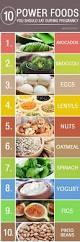 14 best pregnancy foods images on pinterest food breastfeeding