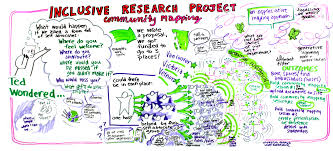 community mapping community mapping project planning graphic imagineacircle