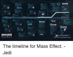 Et Is A Jedi Meme - maass e f f e t and rome da n7 mass and mdm da mass maa andromeda